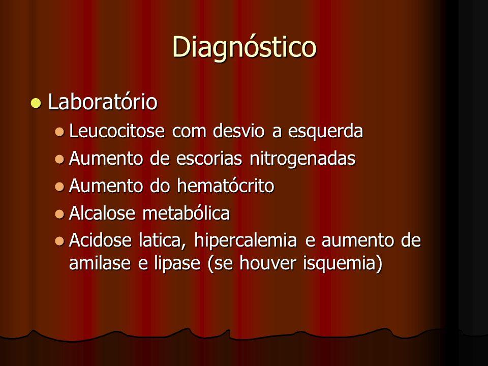Diagnóstico Laboratório Laboratório Leucocitose com desvio a esquerda Leucocitose com desvio a esquerda Aumento de escorias nitrogenadas Aumento de es
