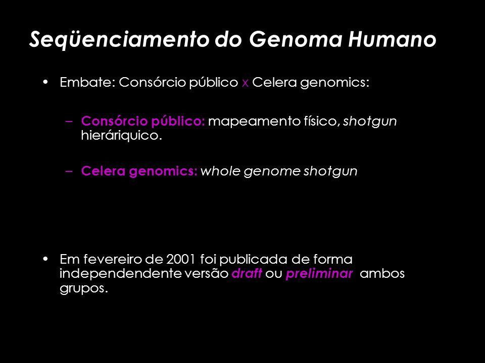 Seqüenciamento e montagem do genoma humano e análise de transcriptoma