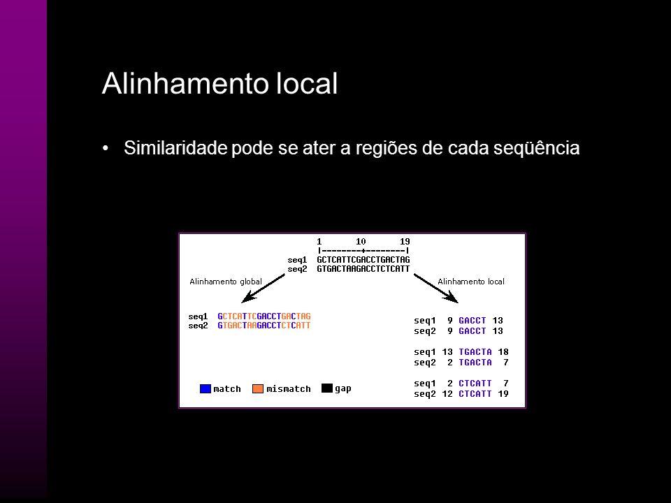 Alinhamento Determinar o grau de similaridade entre duas ou mais seqüências, ou entre fragmentos de seqüências. Inferir homologia entre genes: parálog