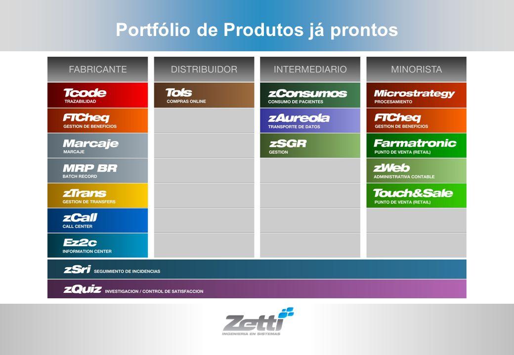 INVESTIMENTOS EM COMPRAS E PARCERIAS BrasilArgentinaEspaña No começo do ano temos adquirida a empresa FLEXOFT, especialista em Software Industrial, com foco na industria automotiva.
