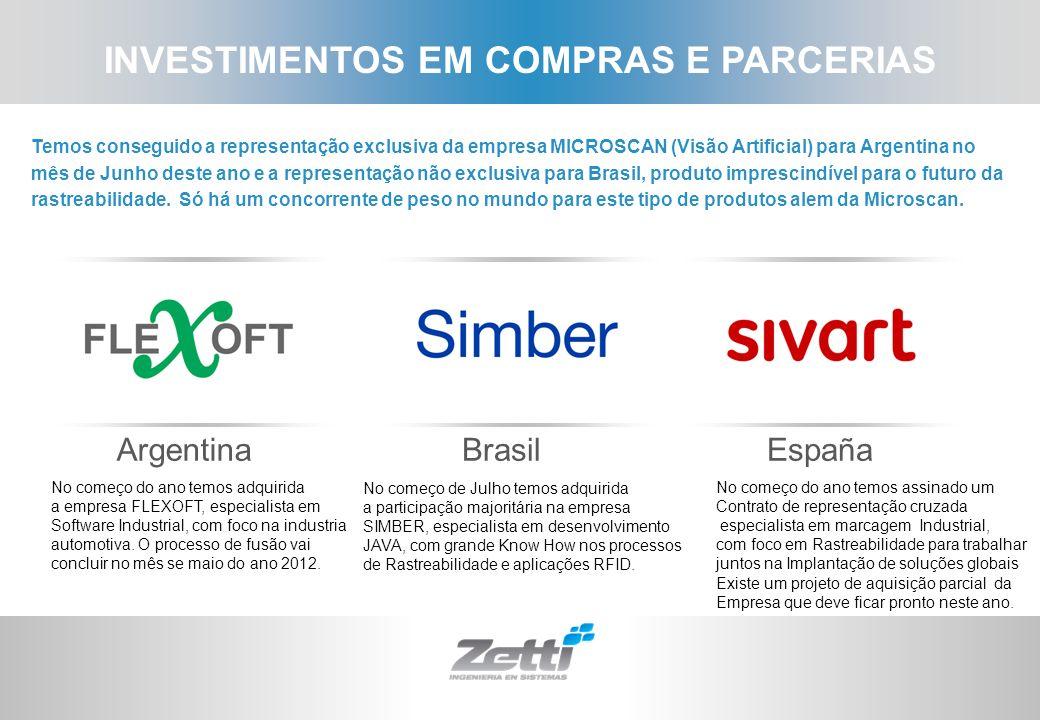 INVESTIMENTOS EM COMPRAS E PARCERIAS BrasilArgentinaEspaña No começo do ano temos adquirida a empresa FLEXOFT, especialista em Software Industrial, co