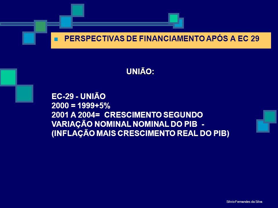 ESTADOS E MUNICÍPIOS: (aplicando Resolução 316 do CNS) Silvio Fernandes da Silva Obs.