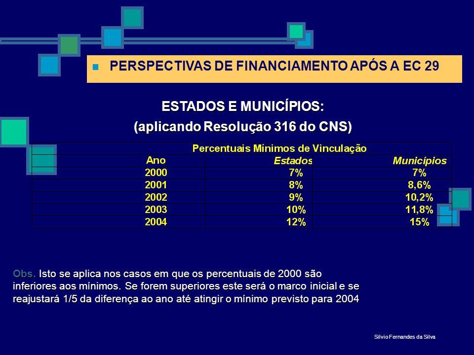 RECEITA VINCULÁVEL para Estados para Municípios ICMS (75%); IPVA (50%); Imposto doação e causa mortis Receita divida ativa impostos Fundo participação dos Estados (21,5% IR e IPI) 10% IPI 100% IR sobre rendimentos pagos pelo Estado IPTU; ISSQN; Imp Transm Imóveis intervivos (ITBI) Receita dívida ativa impostos Fundo participação Municípios (22,5% IR e IPI) 100% IR sobre rend pagos pelo Município 50% do Imp Territ Rural 25% ICMS; 50% IPVA; 25% IPI/exportação PERSPECTIVAS DE FINANCIAMENTO APÓS A EC 29
