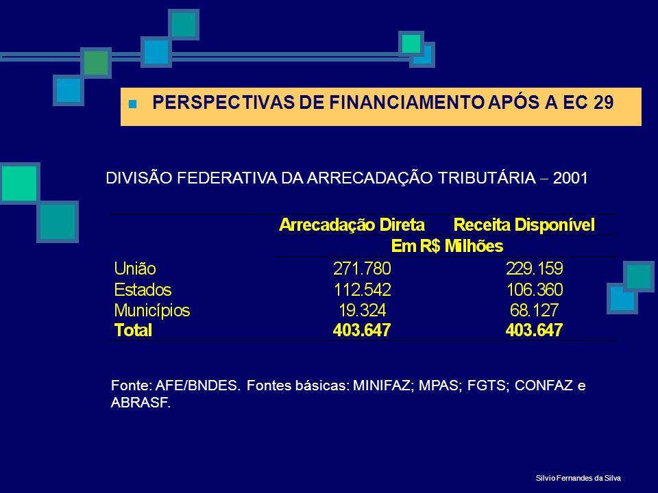 MUNICÍPIOS Gastos orçados pelos municípios, por porte - 2002 Fonte: SIOPS ANÁLISE DO CUMPRIMENTO DA EC 29 Silvio Fernandes da Silva