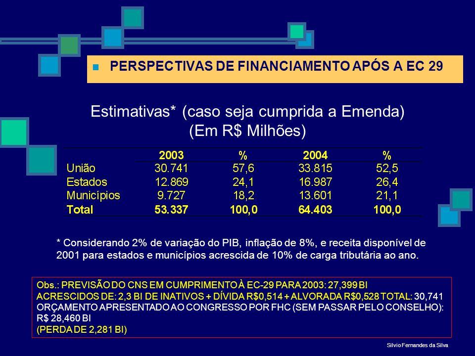 Em 2003: R$ 310 ou U$ 100 Em 2004: R$ 360 ou U$ 115 Estimativa* de gasto per capita (caso seja cumprida a Emenda): * aplicando 1,33% de taxa de crescimento populacional (IBGE 2001/2000) É importante lembrar que se Emenda fosse aprovada em sua versão original, em 2001 teríamos R$ 57 bi só de recursos federais e não R$ 25 bi (gilson carvalho).