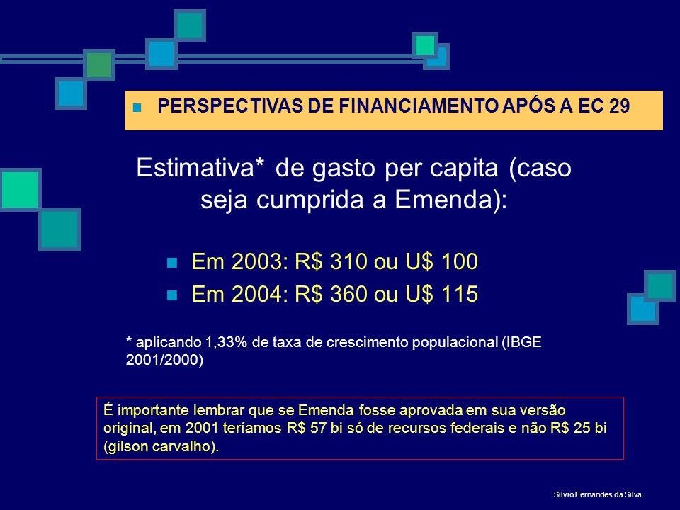 Divisão federativa da arrecadação tributária: 2001 (Total=34,1% do PIB; PIB 2001: R$ 1tri 180 bi) Receita Disponível Fonte: AFE/BNDES.