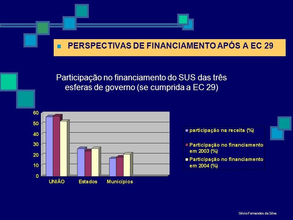 UNIÃO: Não cumpriu a EC 29 em 2001 e em 2002 (só em 2002 gastou-se, a menos, R$ 4,495 bi); Existe compromisso, do atual governo, de cumpri-la em 2003.
