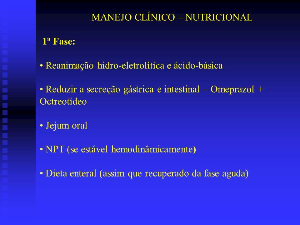 MANEJO CLÍNICO – NUTRICIONAL 1ª Fase: Reanimação hidro-eletrolítica e ácido-básica Reduzir a secreção gástrica e intestinal – Omeprazol + Octreotídeo