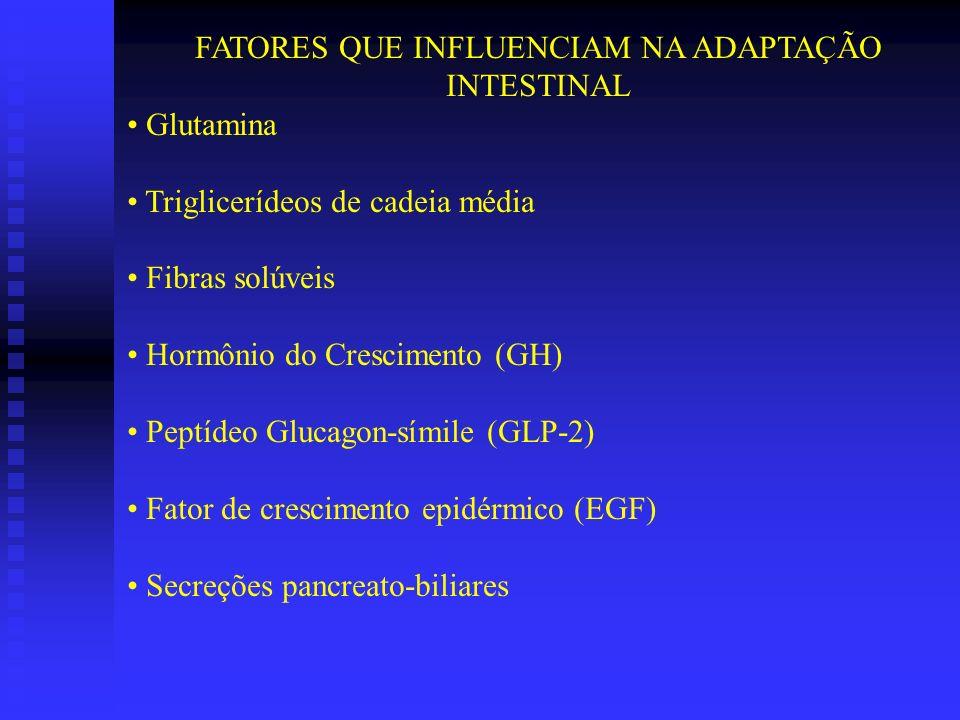 FATORES QUE INFLUENCIAM NA ADAPTAÇÃO INTESTINAL Glutamina Triglicerídeos de cadeia média Fibras solúveis Hormônio do Crescimento (GH) Peptídeo Glucago