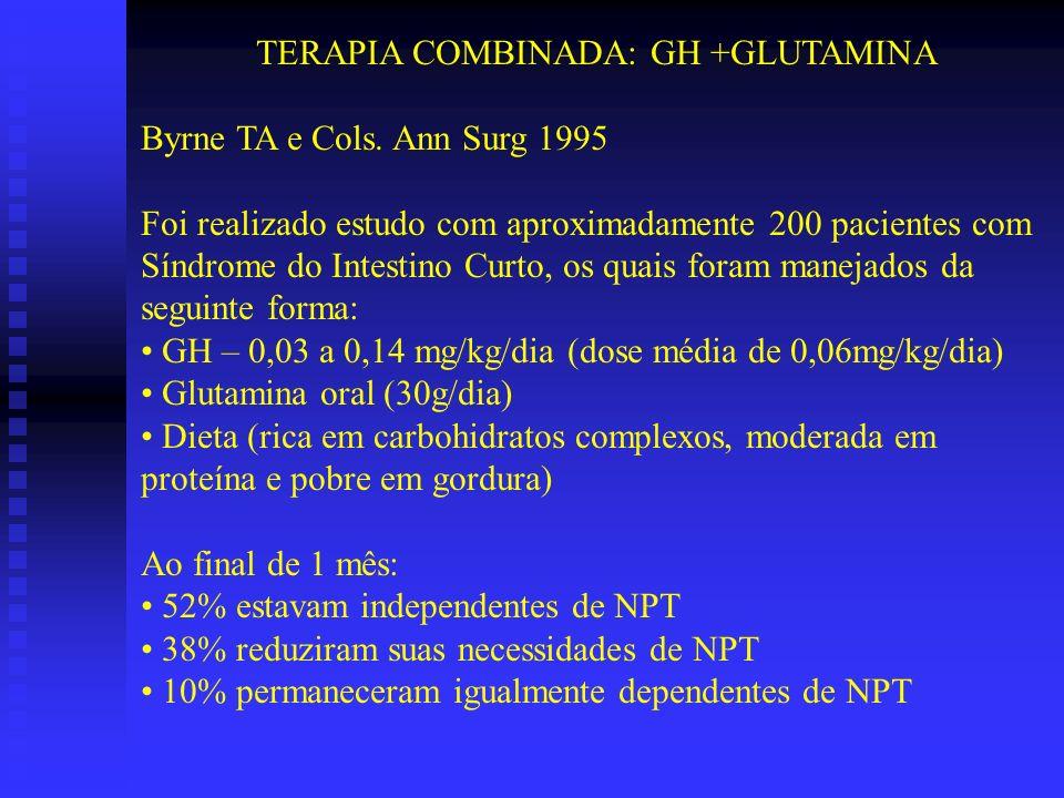 TERAPIA COMBINADA: GH +GLUTAMINA Byrne TA e Cols. Ann Surg 1995 Foi realizado estudo com aproximadamente 200 pacientes com Síndrome do Intestino Curto