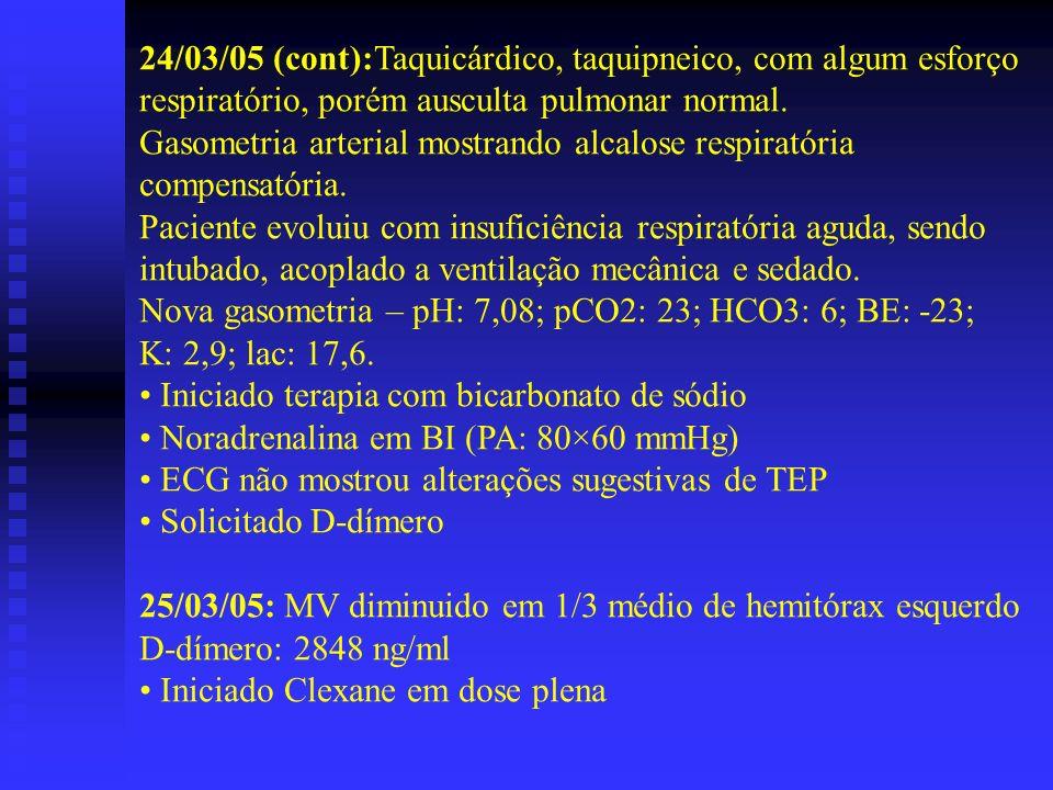 24/03/05 (cont):Taquicárdico, taquipneico, com algum esforço respiratório, porém ausculta pulmonar normal. Gasometria arterial mostrando alcalose resp