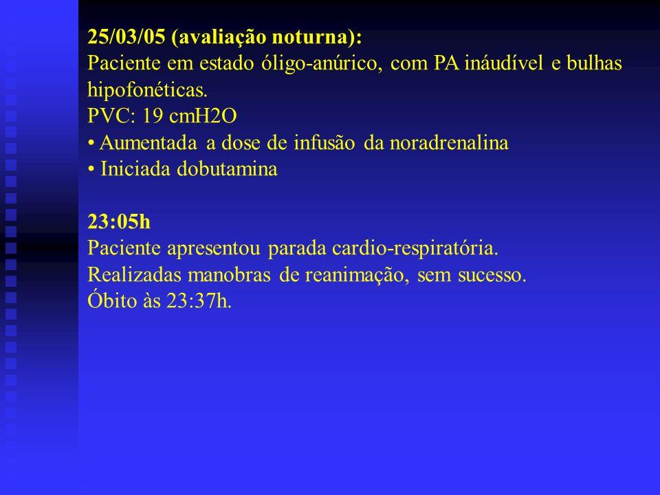 25/03/05 (avaliação noturna): Paciente em estado óligo-anúrico, com PA ináudível e bulhas hipofonéticas. PVC: 19 cmH2O Aumentada a dose de infusão da