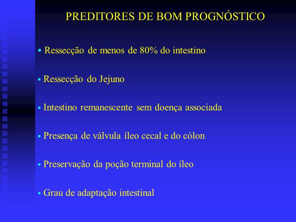 PREDITORES DE BOM PROGNÓSTICO Ressecção de menos de 80% do intestino Ressecção do Jejuno Intestino remanescente sem doença associada Presença de válvu