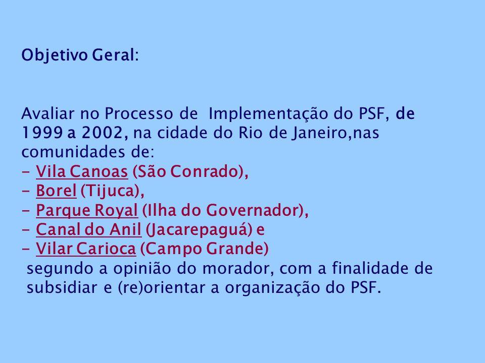 AVALIAÇÃO DA IMPLEMENTAÇÃO DO PROGRAMA DE SAÚDE DA FAMÍLIA SOB O PONTO DE VISTA DO MORADOR NO MUNICÍPIO DO RIO DE JANEIRO. Instituições: - Secretaria