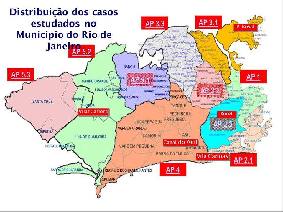 Objetivo Geral: Avaliar no Processo de Implementação do PSF, de 1999 a 2002, na cidade do Rio de Janeiro,nas comunidades de: - Vila Canoas (São Conrad
