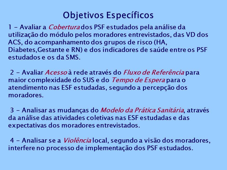 Vilar Carioca P.