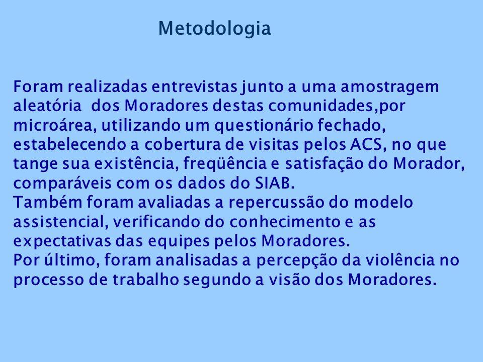 1 - Avaliar a Cobertura dos PSF estudados pela análise da utilização do módulo pelos moradores entrevistados, das VD dos ACS, do acompanhamento dos gr