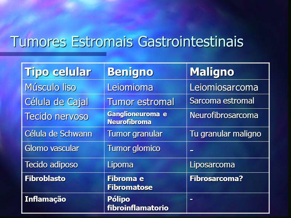 Tumores Estromais Gastrointestinais Tipo celular BenignoMaligno Músculo liso LeiomiomaLeiomiosarcoma Célula de Cajal Tumor estromal Sarcoma estromal Tecido nervoso Ganglioneuroma e Neurofibroma Neurofibrosarcoma Célula de Schwann Tumor granular Tu granular maligno Glomo vascular Tumor glomico - Tecido adiposo LipomaLiposarcoma Fibroblasto Fibroma e Fibromatose Fibrosarcoma.