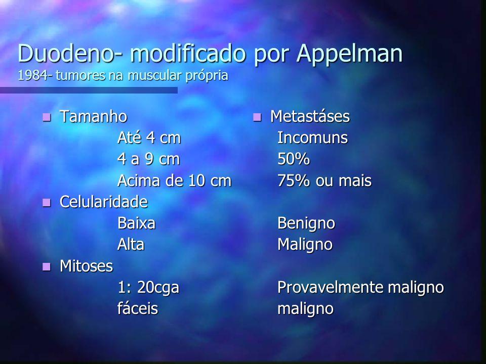 Duodeno- modificado por Appelman 1984- tumores na muscular própria Tamanho Tamanho Até 4 cm Até 4 cm 4 a 9 cm 4 a 9 cm Acima de 10 cm Acima de 10 cm Celularidade Celularidade Baixa Baixa Alta Alta Mitoses Mitoses 1: 20cga 1: 20cga fáceis fáceis Metastáses Incomuns 50% 75% ou mais Benigno Maligno Provavelmente maligno maligno