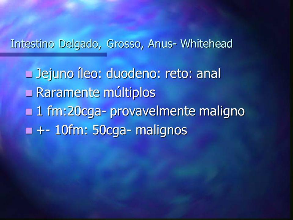 Intestino Delgado, Grosso, Anus- Whitehead Jejuno íleo: duodeno: reto: anal Jejuno íleo: duodeno: reto: anal Raramente múltiplos Raramente múltiplos 1 fm:20cga- provavelmente maligno 1 fm:20cga- provavelmente maligno +- 10fm: 50cga- malignos +- 10fm: 50cga- malignos