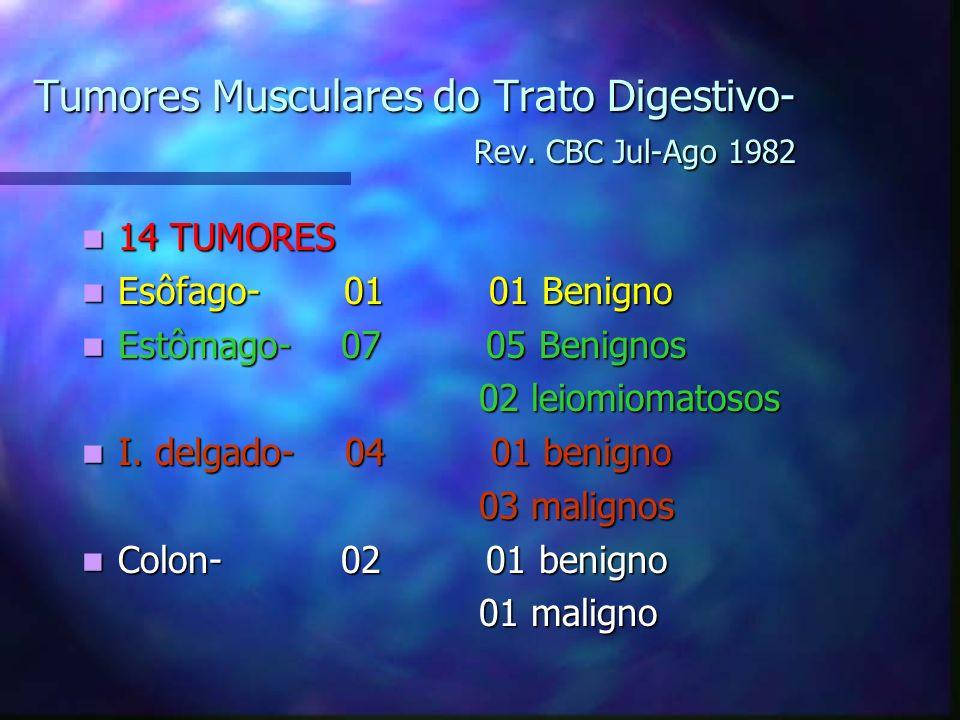 Tumores Musculares do Trato Digestivo- Rev.