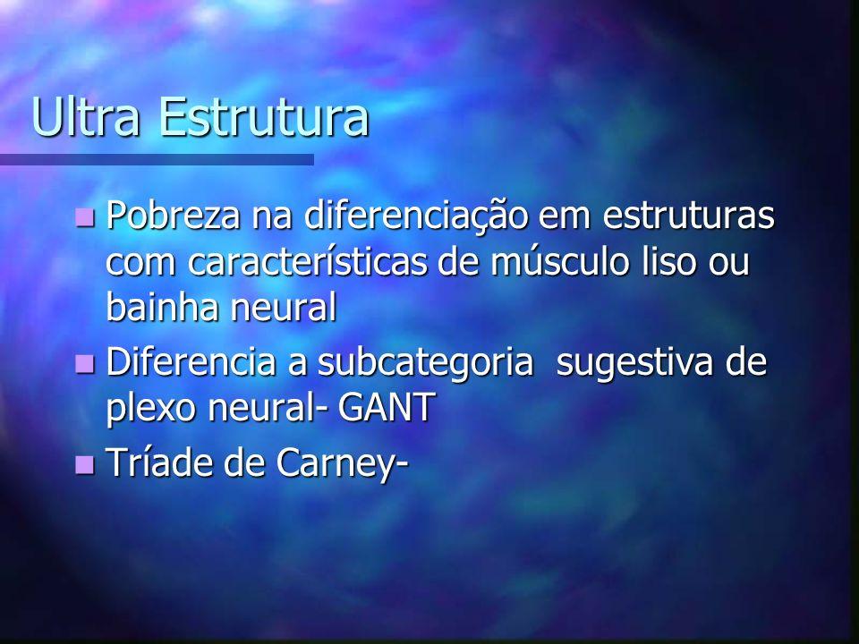 Ultra Estrutura Pobreza na diferenciação em estruturas com características de músculo liso ou bainha neural Pobreza na diferenciação em estruturas com características de músculo liso ou bainha neural Diferencia a subcategoria sugestiva de plexo neural- GANT Diferencia a subcategoria sugestiva de plexo neural- GANT Tríade de Carney- Tríade de Carney-