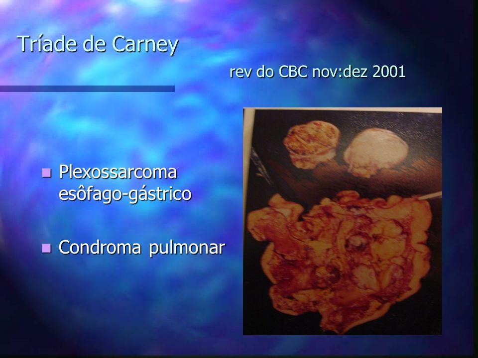 Tríade de Carney rev do CBC nov:dez 2001 Plexossarcoma esôfago-gástrico Plexossarcoma esôfago-gástrico Condroma pulmonar Condroma pulmonar
