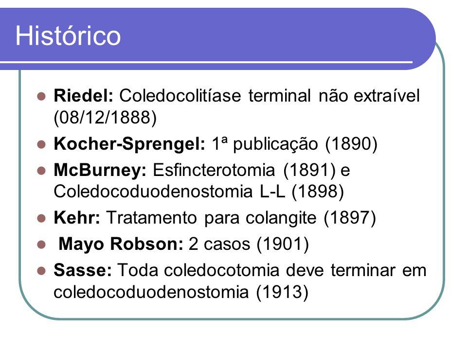Histórico Riedel: Coledocolitíase terminal não extraível (08/12/1888) Kocher-Sprengel: 1ª publicação (1890) McBurney: Esfincterotomia (1891) e Coledoc