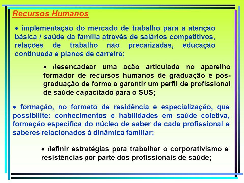 Recursos Humanos d esencadear uma ação articulada no aparelho formador de recursos humanos de graduação e pós- graduação de forma a garantir um perfil