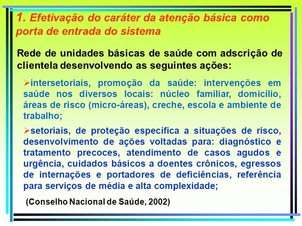 Rede de unidades básicas de saúde com adscrição de clientela desenvolvendo as seguintes ações: 1. Efetivação do caráter da atenção básica como porta d