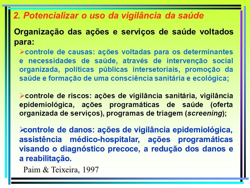 Organização das ações e serviços de saúde voltados para: 2. Potencializar o uso da vigilância da saúde controle de causas: ações voltadas para os dete