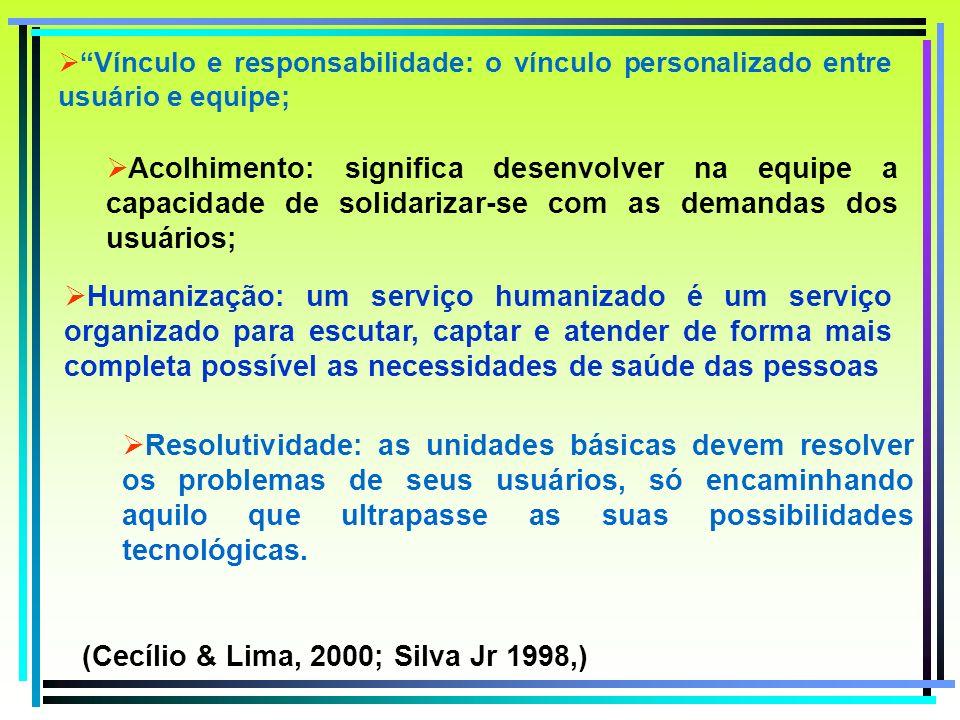 Acolhimento: significa desenvolver na equipe a capacidade de solidarizar-se com as demandas dos usuários; Humanização: um serviço humanizado é um serv