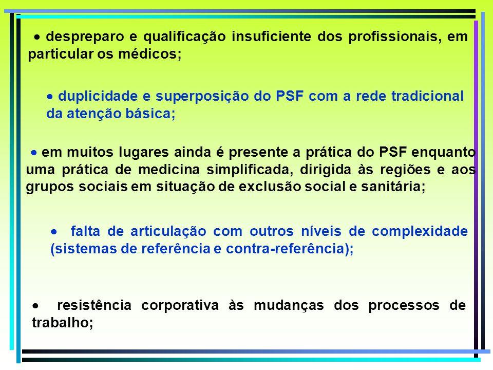duplicidade e superposição do PSF com a rede tradicional da atenção básica; despreparo e qualificação insuficiente dos profissionais, em particular os