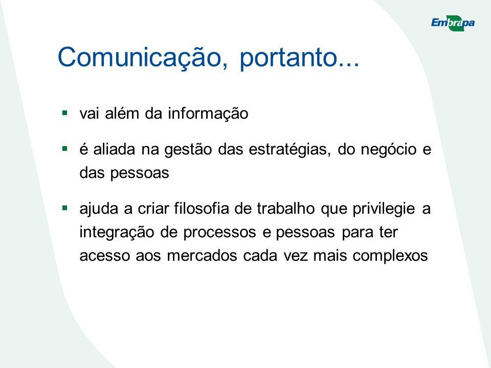 Comunicação, portanto... vai além da informação é aliada na gestão das estratégias, do negócio e das pessoas ajuda a criar filosofia de trabalho que p