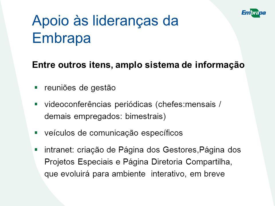 Apoio às lideranças da Embrapa Entre outros itens, amplo sistema de informação reuniões de gestão videoconferências periódicas (chefes:mensais / demai