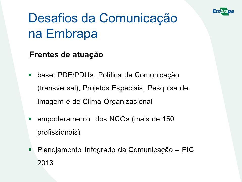 Desafios da Comunicação na Embrapa Frentes de atuação base: PDE/PDUs, Política de Comunicação (transversal), Projetos Especiais, Pesquisa de Imagem e