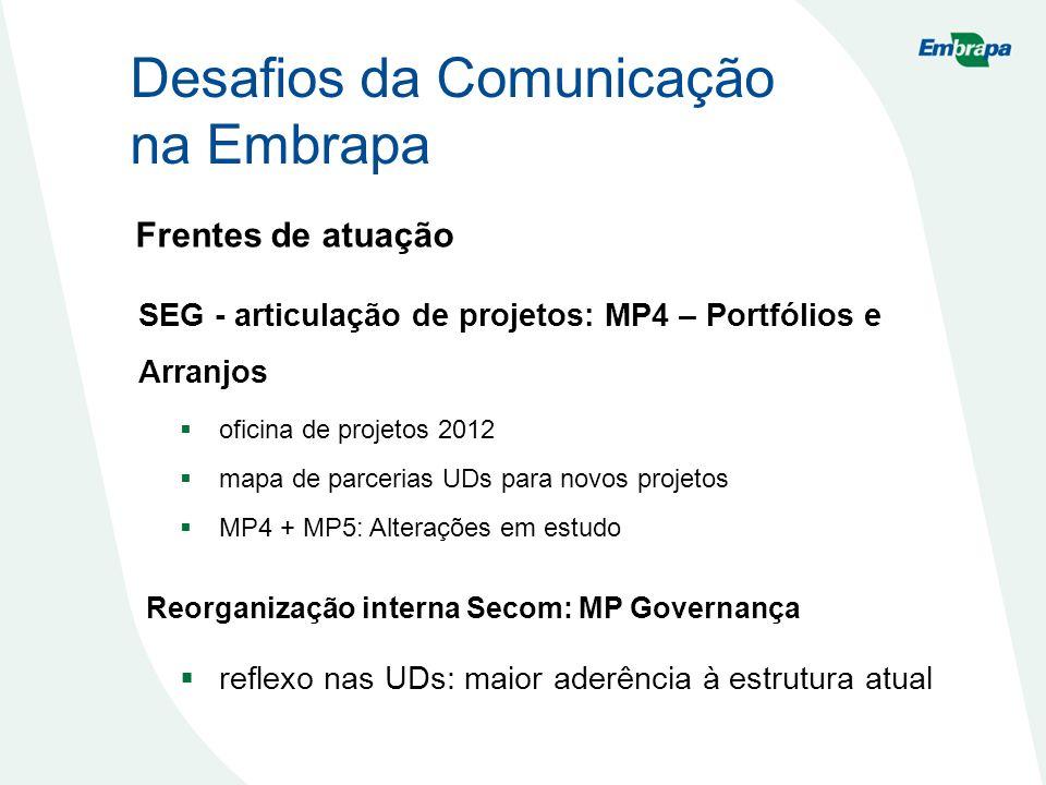 SEG - articulação de projetos: MP4 – Portfólios e Arranjos oficina de projetos 2012 mapa de parcerias UDs para novos projetos MP4 + MP5: Alterações em