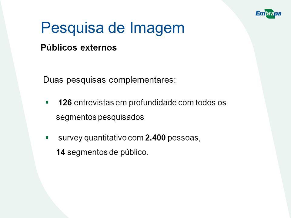 126 entrevistas em profundidade com todos os segmentos pesquisados survey quantitativo com 2.400 pessoas, 14 segmentos de público. Duas pesquisas comp