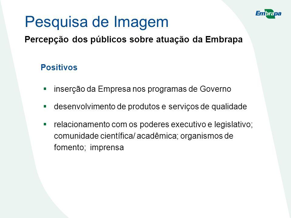 inserção da Empresa nos programas de Governo desenvolvimento de produtos e serviços de qualidade relacionamento com os poderes executivo e legislativo