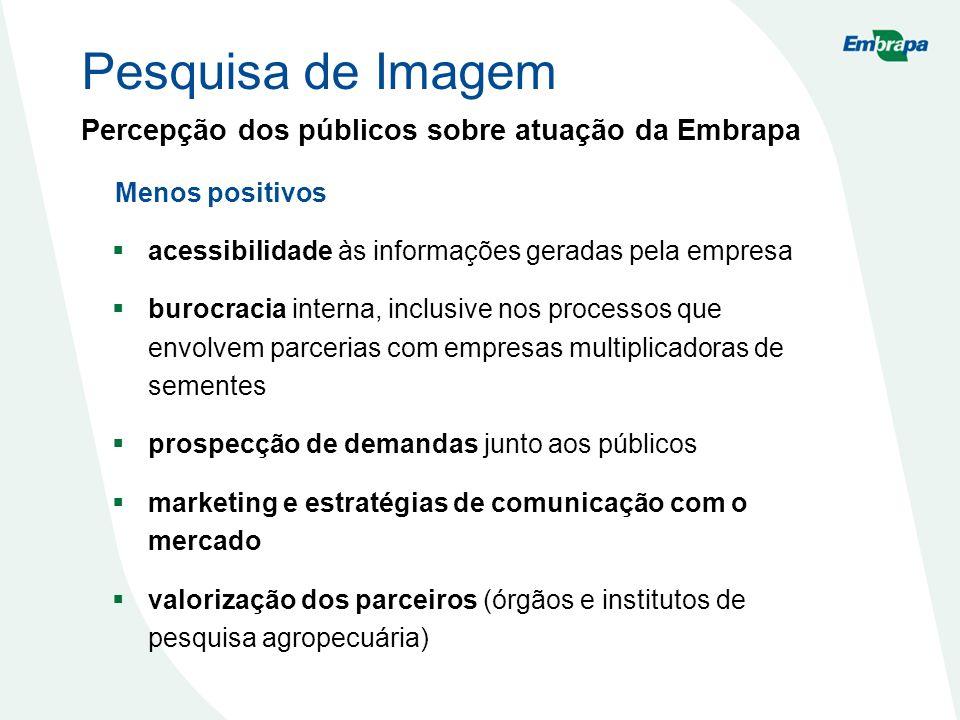 acessibilidade às informações geradas pela empresa burocracia interna, inclusive nos processos que envolvem parcerias com empresas multiplicadoras de