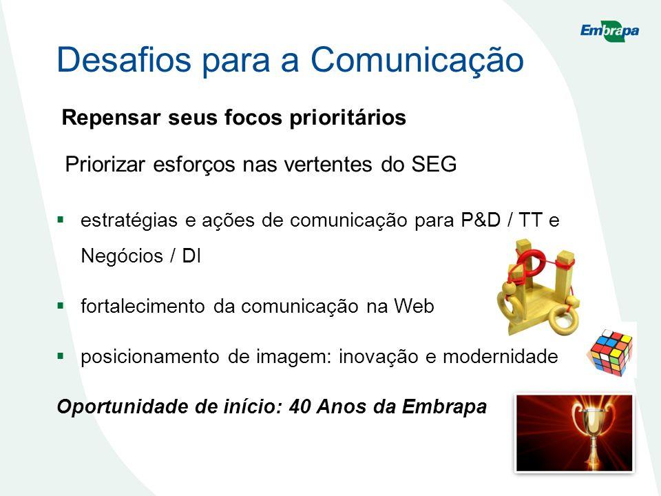 Desafios para a Comunicação Repensar seus focos prioritários estratégias e ações de comunicação para P&D / TT e Negócios / DI fortalecimento da comuni
