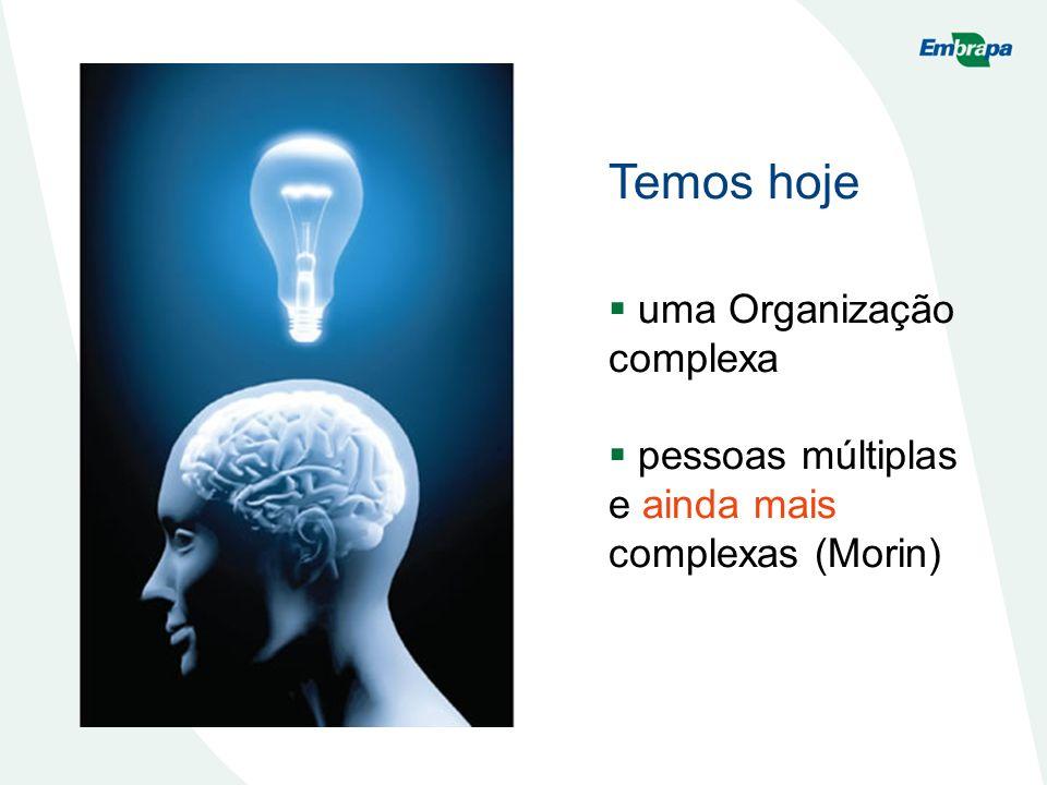 Temos hoje uma Organização complexa pessoas múltiplas e ainda mais complexas (Morin)