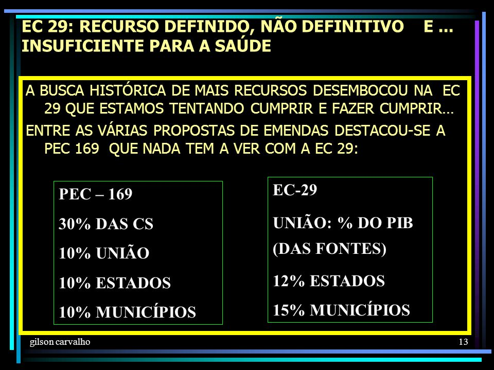 gilson carvalho 13 EC 29: RECURSO DEFINIDO, NÃO DEFINITIVO E...