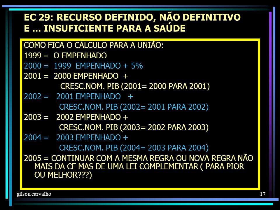 gilson carvalho 17 EC 29: RECURSO DEFINIDO, NÃO DEFINITIVO E...