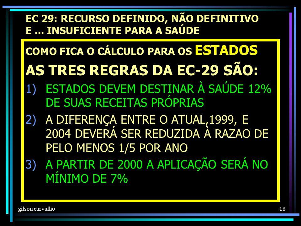 gilson carvalho 18 EC 29: RECURSO DEFINIDO, NÃO DEFINITIVO E...