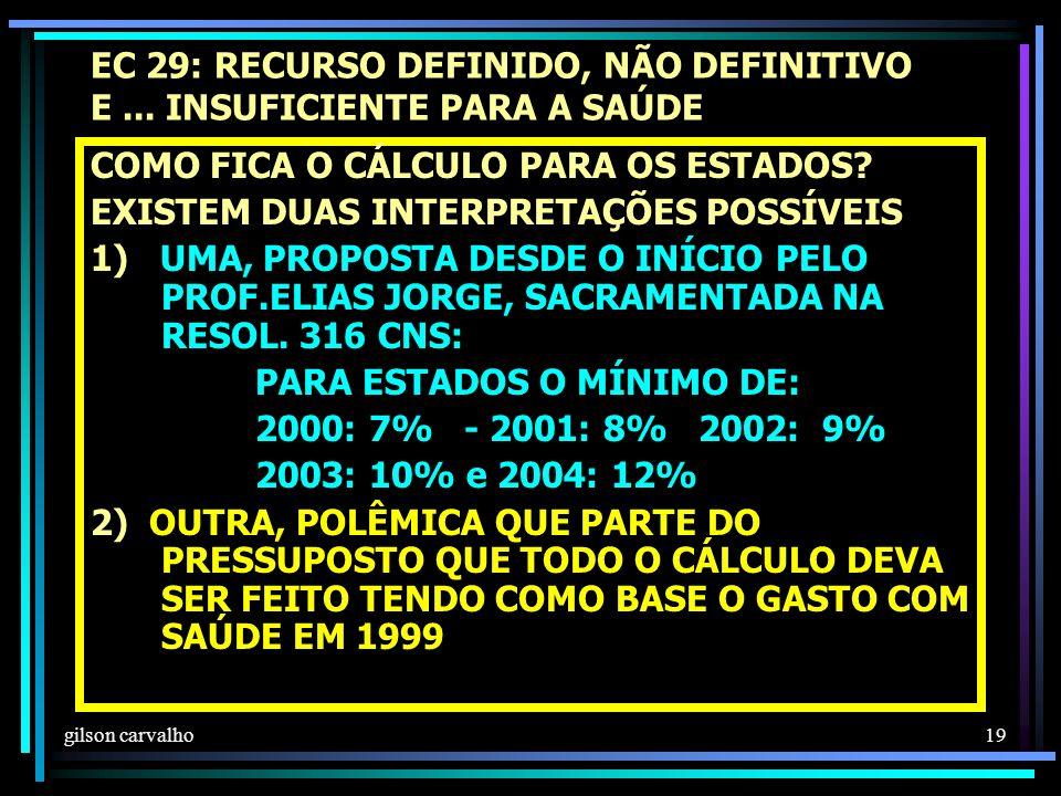 gilson carvalho 19 EC 29: RECURSO DEFINIDO, NÃO DEFINITIVO E...