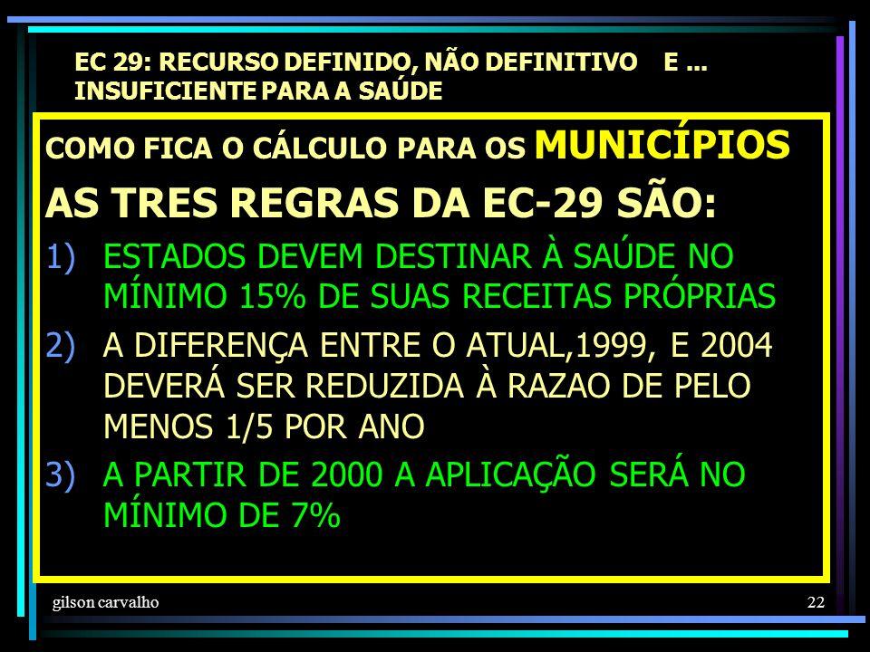 gilson carvalho 22 EC 29: RECURSO DEFINIDO, NÃO DEFINITIVO E...