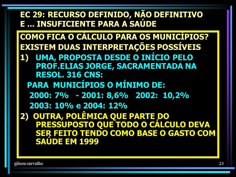 gilson carvalho 23 EC 29: RECURSO DEFINIDO, NÃO DEFINITIVO E...