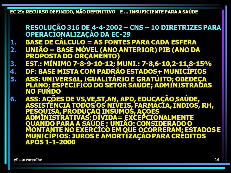 gilson carvalho 26 EC 29: RECURSO DEFINIDO, NÃO DEFINITIVO E...