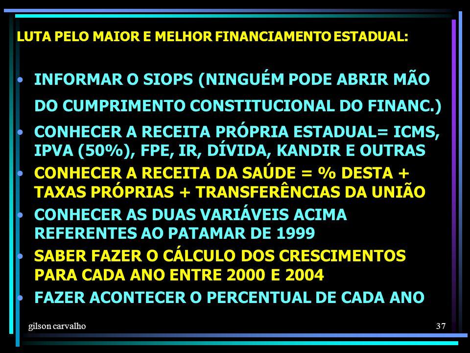 gilson carvalho 37 LUTA PELO MAIOR E MELHOR FINANCIAMENTO ESTADUAL: INFORMAR O SIOPS (NINGUÉM PODE ABRIR MÃO DO CUMPRIMENTO CONSTITUCIONAL DO FINANC.) CONHECER A RECEITA PRÓPRIA ESTADUAL= ICMS, IPVA (50%), FPE, IR, DÍVIDA, KANDIR E OUTRAS CONHECER A RECEITA DA SAÚDE = % DESTA + TAXAS PRÓPRIAS + TRANSFERÊNCIAS DA UNIÃO CONHECER AS DUAS VARIÁVEIS ACIMA REFERENTES AO PATAMAR DE 1999 SABER FAZER O CÁLCULO DOS CRESCIMENTOS PARA CADA ANO ENTRE 2000 E 2004 FAZER ACONTECER O PERCENTUAL DE CADA ANO
